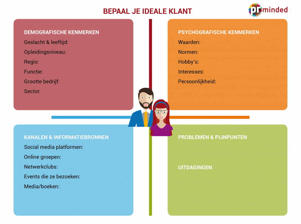 Bepaal je ideale klant met deze kenmerken. Anneke van der Voort-Kruk, PRminded | Adviseur Social Media Plan en Strategie | LinkedIn trainer | voor ZZP en MKB | Bavel, Breda, Tilburg